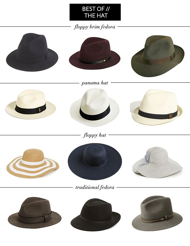 Mens Hat Types And Names | www.imgkid.com - The Image Kid ...