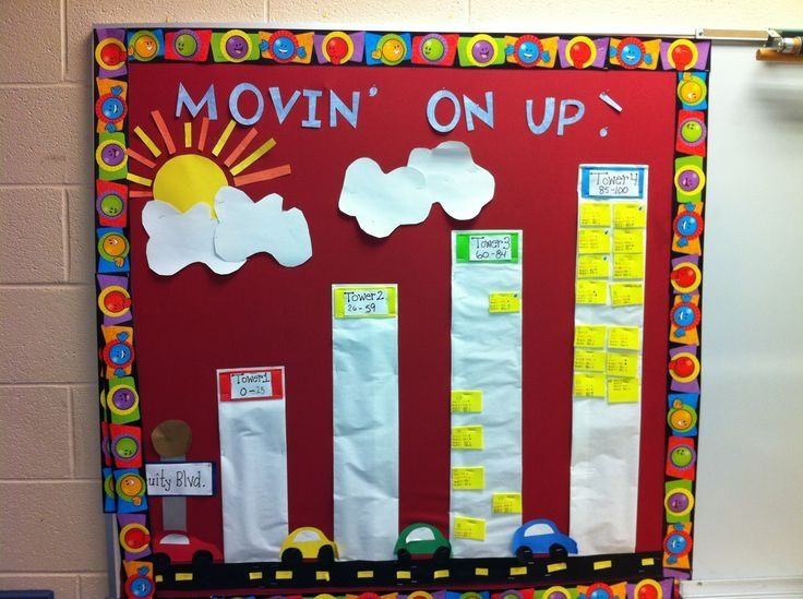 data wall kindergarten yahoo search results - Wall Board Ideas