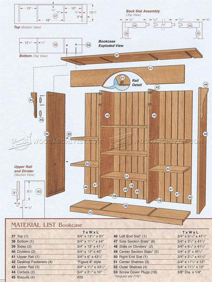 #3165 Arts and Crafts Hutch Plans - Furniture Plans