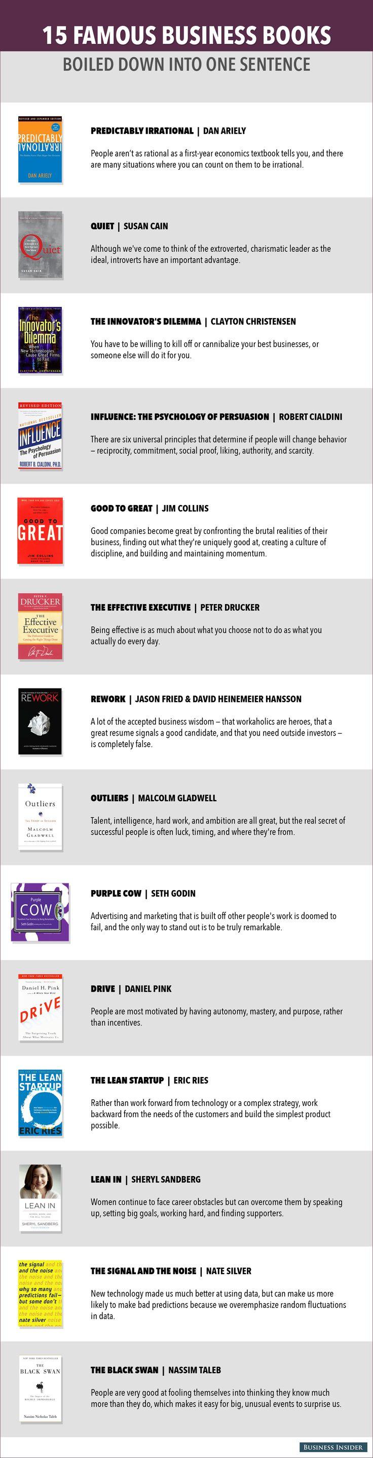 15 Famous Business Books Summarized In One Sentence | Business Insider Australia
