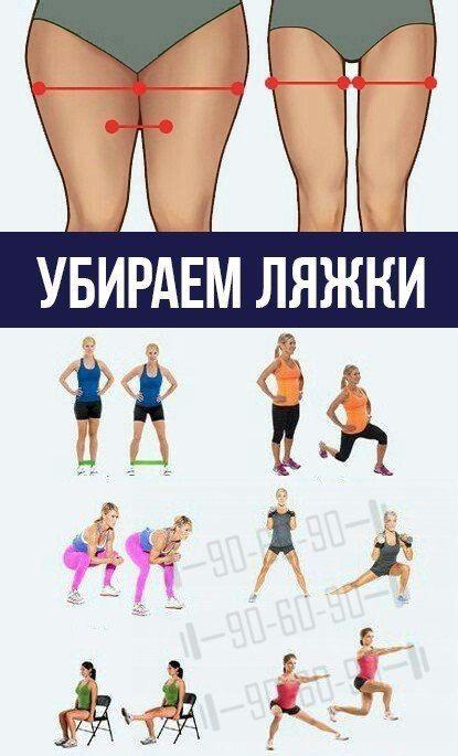 Похудеть Ляжки Упражнения. Какие упражнения помогут для похудения ног и ляшек