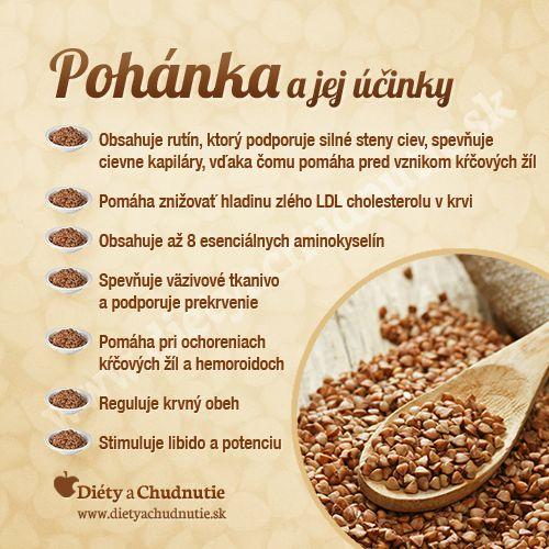 Pohánka a jej účinky na #chudnutie a #zdravie človeka http://www.dietyachudnutie.sk/infografiky/pohanka-a-jej-ucinky-na-chudnutie-a-zdravie-cloveka/