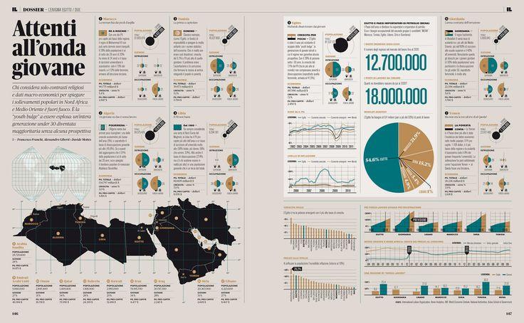 #infographic di Francesco Franchi