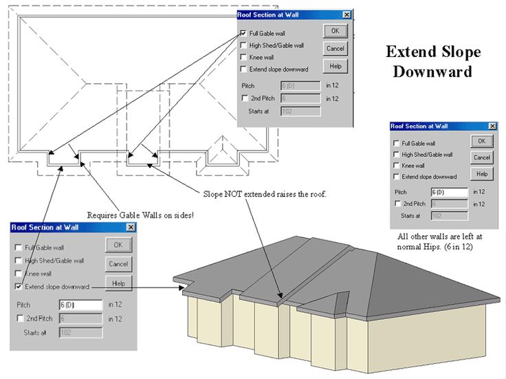 Normal Roof Pitch & Roof Pitch Is A Measure Of The Angle