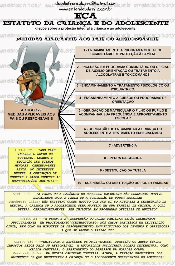 O Estatuto da Criança e do Adolescente é conhecido pela sociedade brasileira por ECA (as primeiras letras das palavras ...