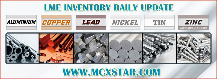 Latest LME  inventories Updates For Base metal  Aluminium LME Copper LME Nickel LME  lead LME