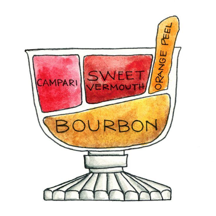 Boulevardier Cocktail Print - Alyson Thomas