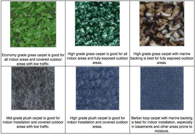 How to Install indoor outdoor carpeting and which type to choose from
