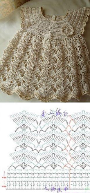 crochetyarnstore.com [] #<br/> # #Crochet #Patterns,<br/> # #Baby #Dresses,<br/> # #Cross #Stitch,<br/> # #Girl #Dresses,<br/> # #Tissue,<br/> # #Step,<br/> # #Clothes,<br/> # #Crochet<br/>