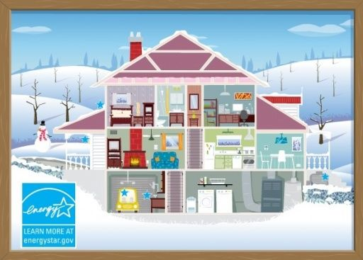 the energy star home essay 2018-4-4 certainly the four-step process introduced above and detailed below is entirely applicable to home energy management  the carbon trust and energy star.