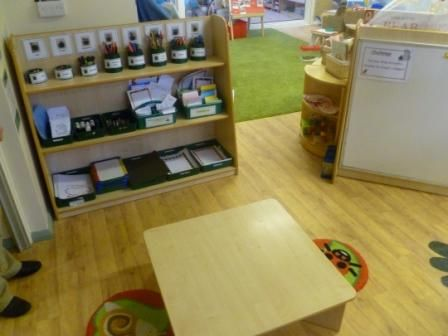 EYFS Learning Environment