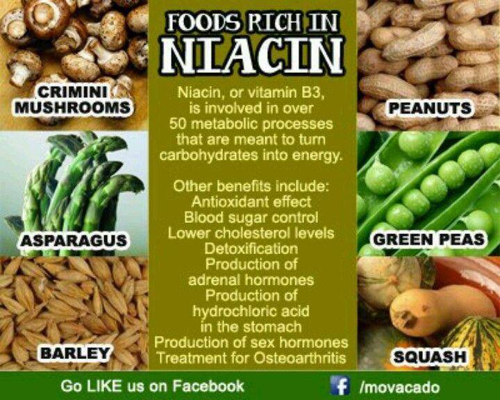 Foods with niacin