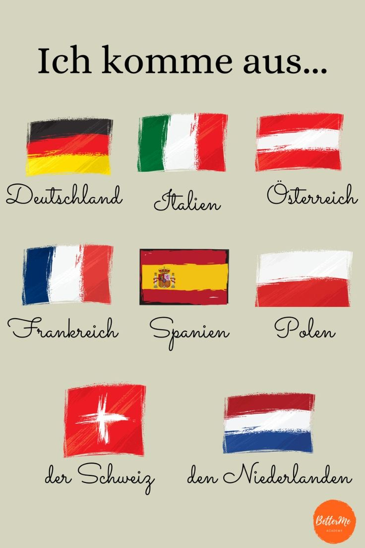 Country names in German in 20   Country names, Names, Betterme