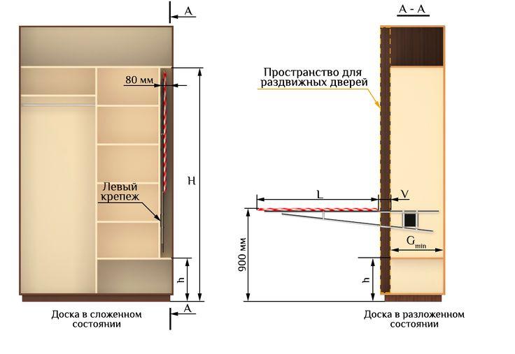 Встроенная гладильная доска Splav