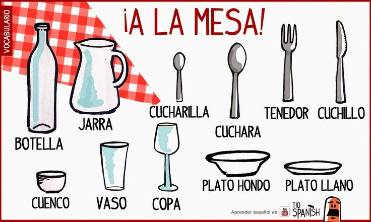 Spanish vocabulary for kitchen utensils. Spanish words: Vocabulario de la mesa