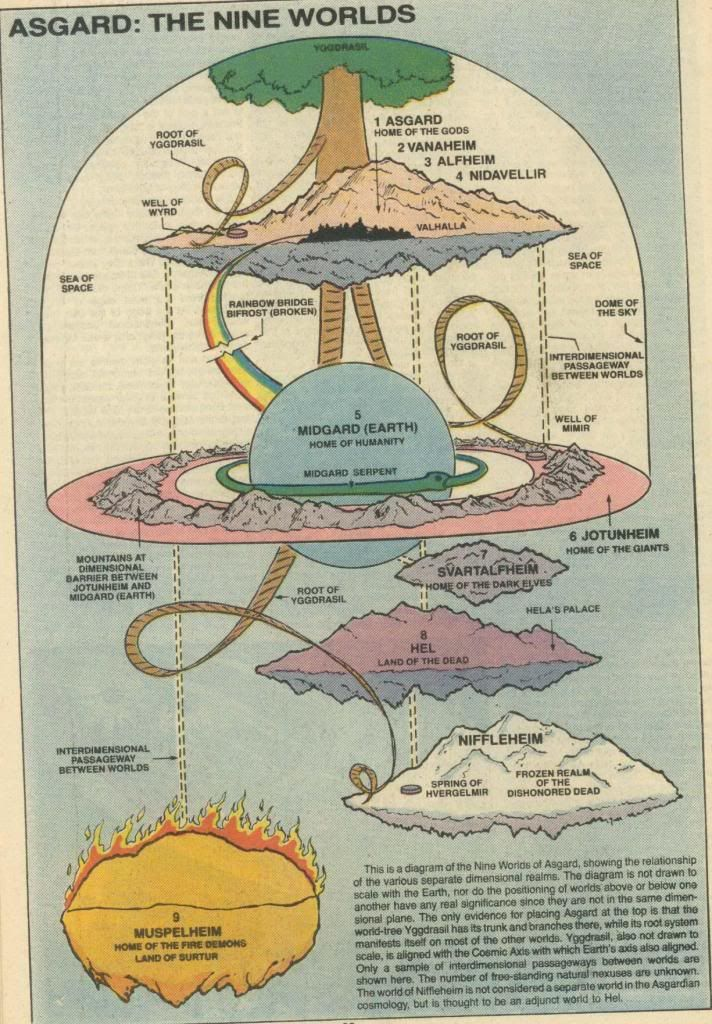Great diagram of the nine worlds