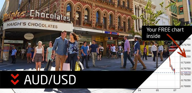 Trending Down | Aussie pulls back after disappointing retail sales data, RBA growth outlook. #Forex #Trading #News #tradingnav