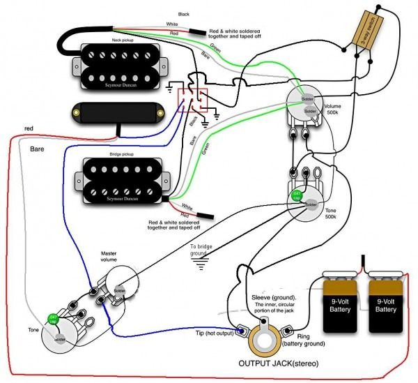 Emg Hsh Wiring In 2020 Guitar Pickups Guitar Tech Fender Jaguar
