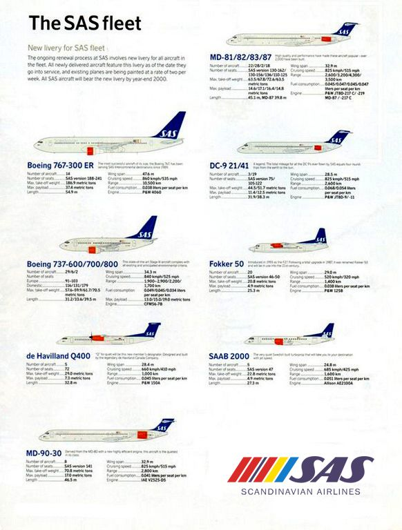 Sas Scandinavian Airlines System Fleet 2000 Sas Airlines Scandinavian Airlines System Aviation Airplane