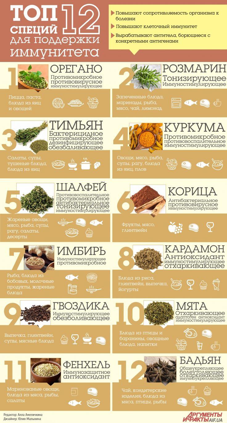 Осенью лучше избегать холодной пищи и салатов, лучше отдавать предпочтения горячим пряным блюдам