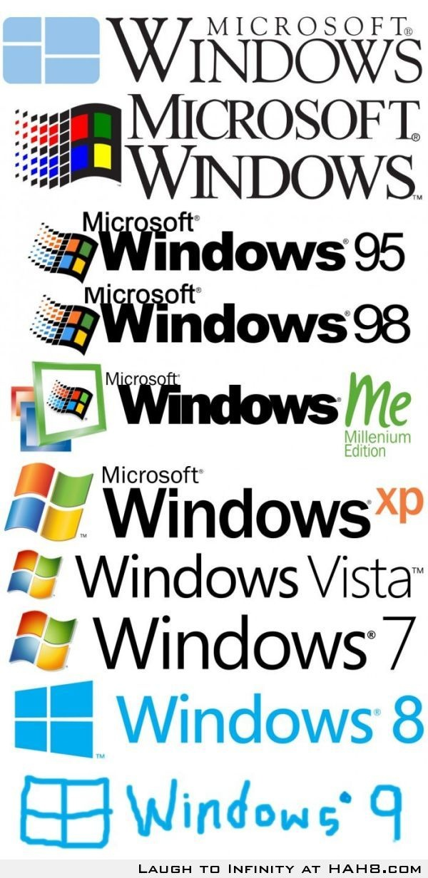 """Microsoft Windows logo evolution: This timeline shows the variations Windows has gone through when it comes to their symbol and logo combinations. You can see it become more and more detailed up to Windows 7 because of the rapid advances in graphic design, however, Windows 8 reverts back to something similar to their first logo as society has recently become fascinated with simplicity. There development overtime is very good. *Disregard """"Windows 9""""*"""