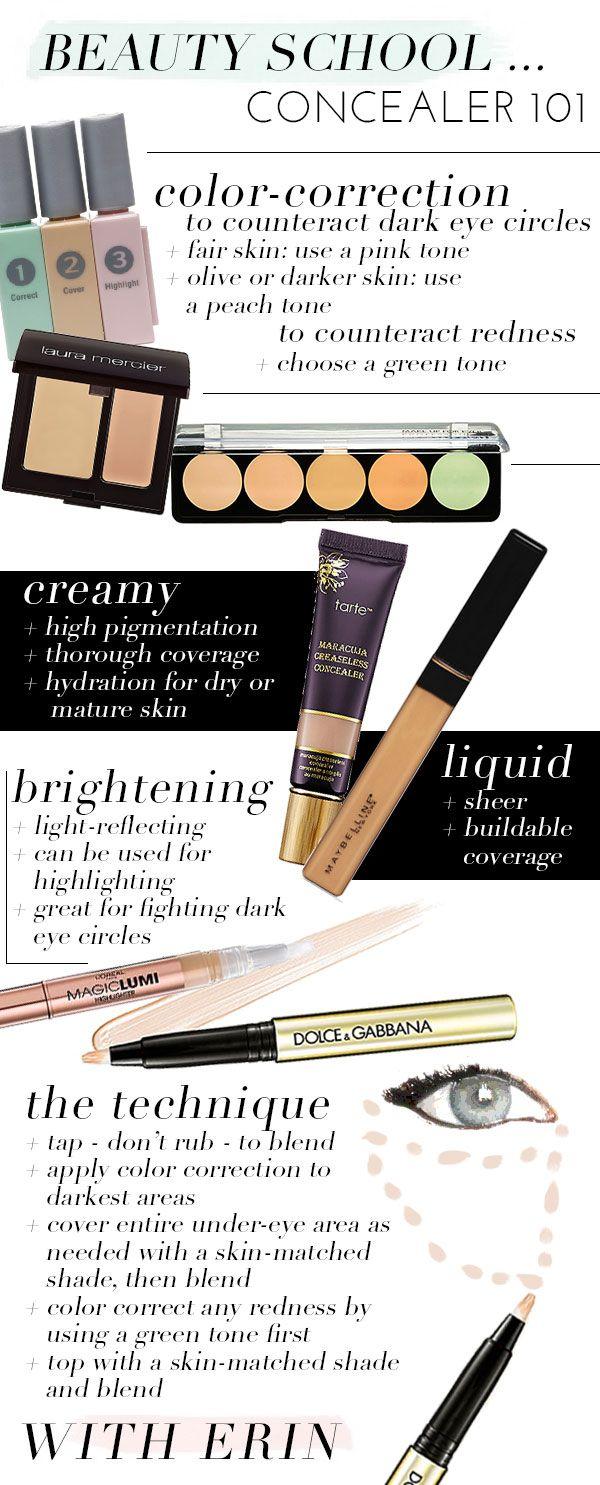 Beauty School: Concealer 101 | theglitterguide.com