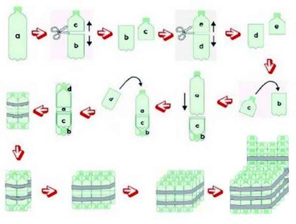 Las Botellas de plástico PET dejarán de ser basura para convertirse en arquitectura - Noticias de Arquitectura - Buscador de Arquitectura