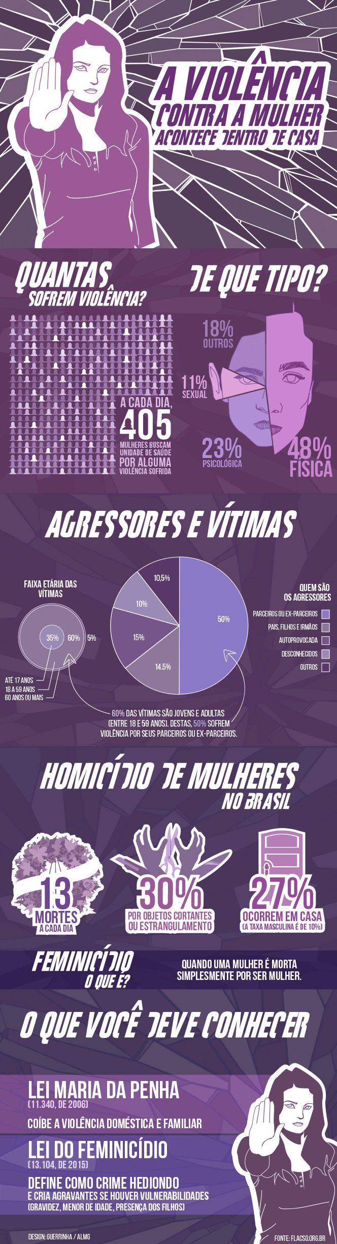 Mulheres contra a violência - Assembleia de Minas