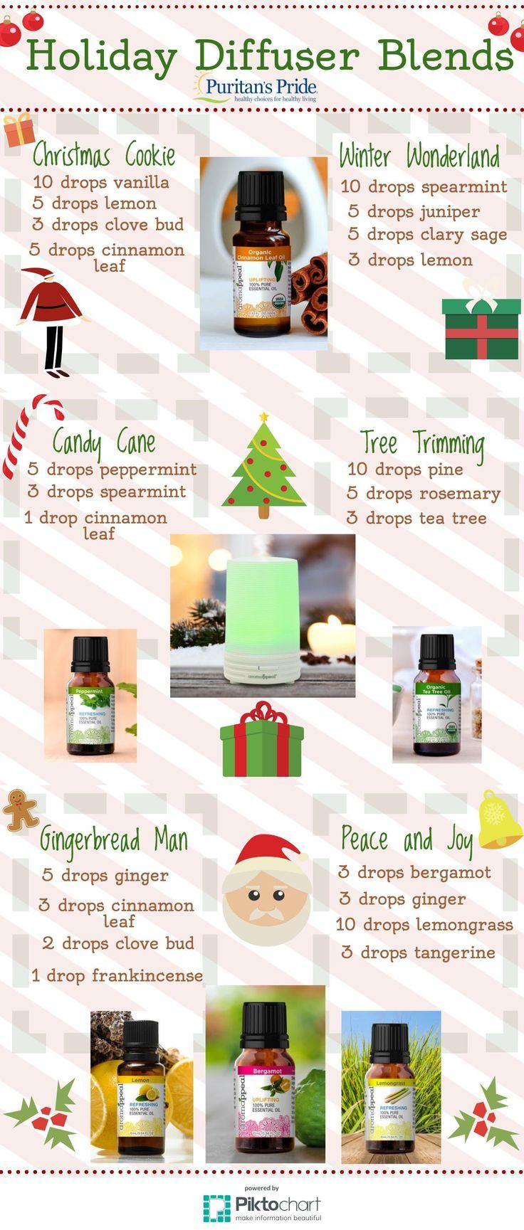Aromappeal Natural Skin Care Oil