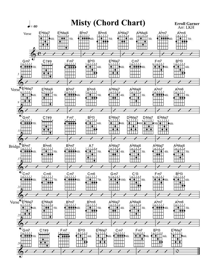 Jazz Guitar Lessons • Misty • Chord Melody Chart, Modal ...