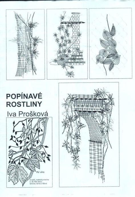 Image result for iva proskova