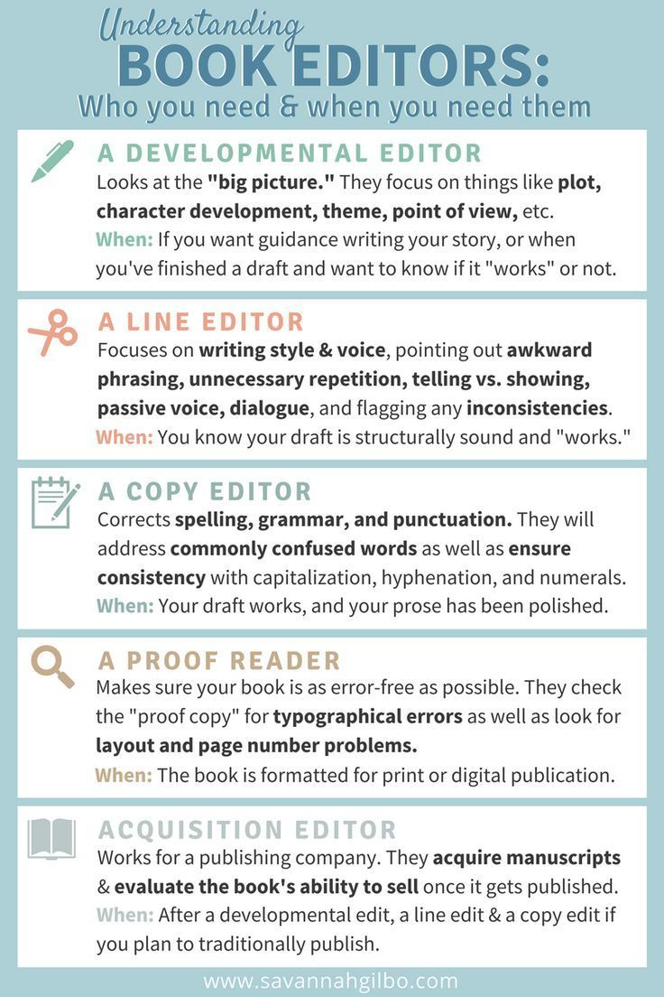 Understanding Editors Who You Need And When Editing Writing Book Writing Tips Novel Writing