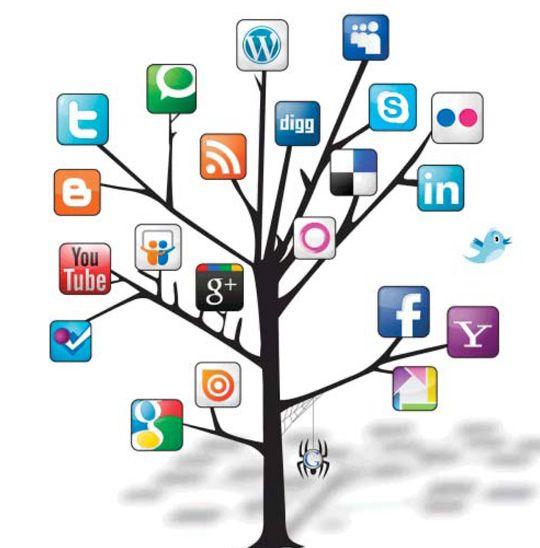 Árbol de las TIC