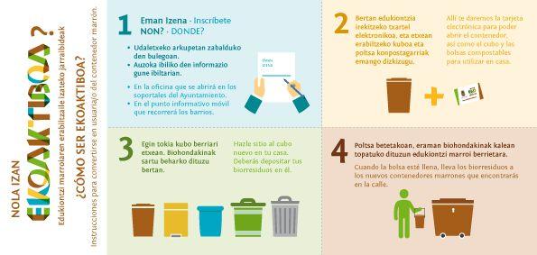 Campaña recogida residuos orgánicos