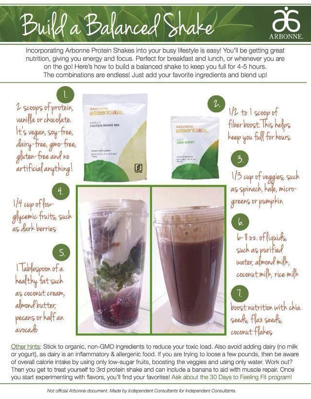 17 Best Images About Arbonne Healthy Living On Pinterest