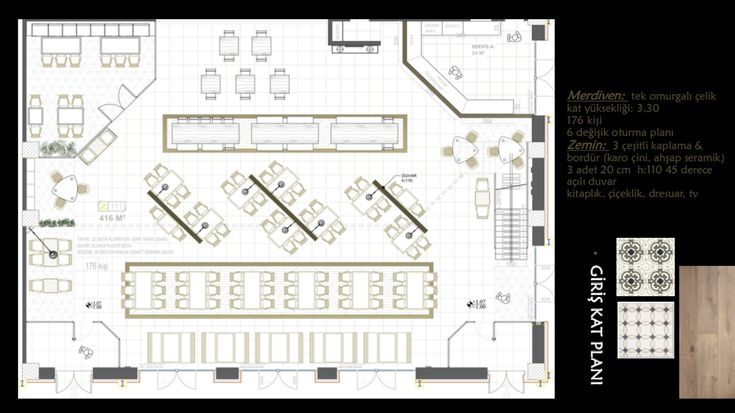 Canteen project ground floor plan