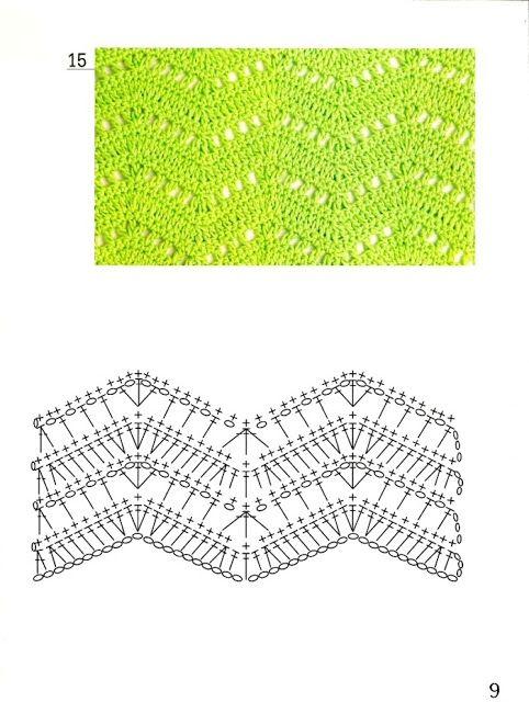 Olgaknits. Вязание на спицах и крючком!: Узоры крючком - зигзаги и волны.