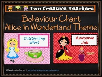 Two Creative Teachers - Alice in Wonderland Theme Behaviour Management Chart This product contains posters that include the words: outstanding effort, awesome job, great work, ready to learn, stop and think, danger zone, teacher choice and parent contact.#twocreativeteachers
