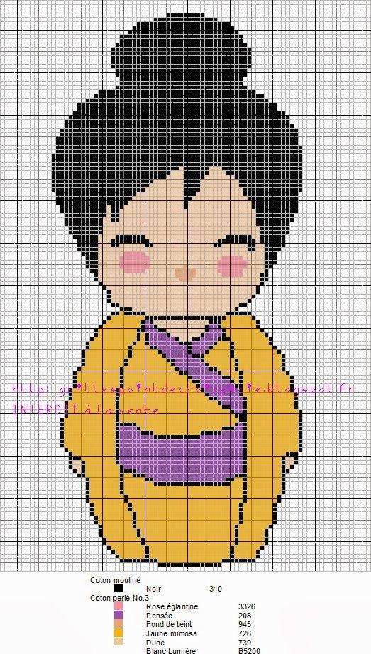 Belle Kokeshi pattern by grilles point de croix et cie