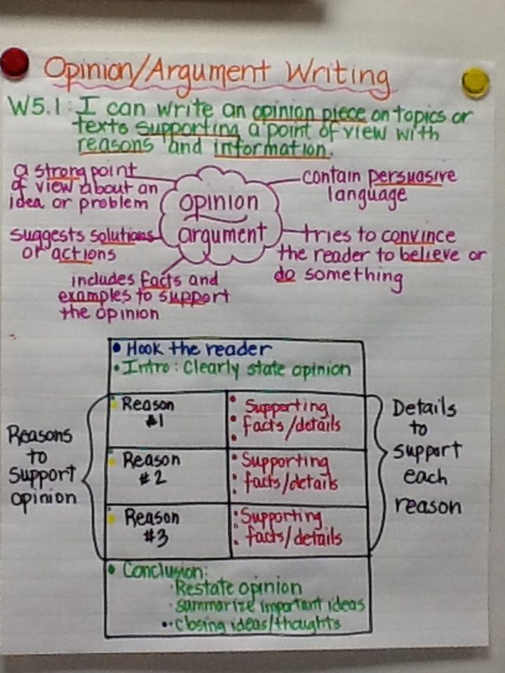 what is persuasive writing for kids