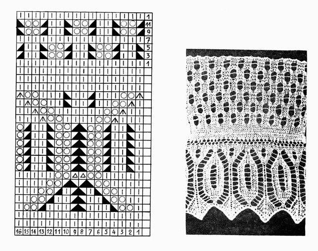 Mustrilaegas: AA Koekirjad / patterns for knitting