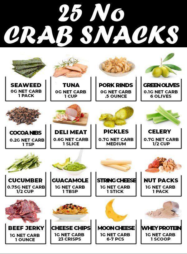 25 Delicious No Carb Snacks - US Healths