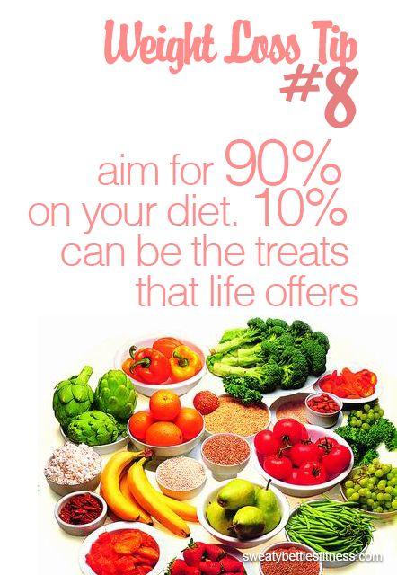 Diet plan to lose 20kg in 2 months