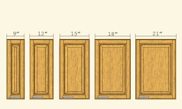 Kitchen cabinet size diagrams google search ucbx for Kitchen cabinet width