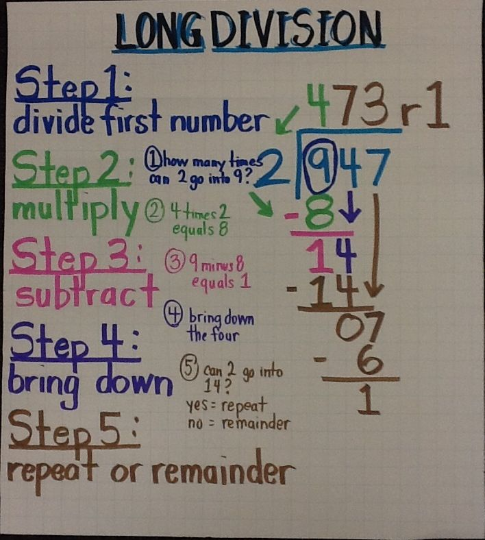 Long Division                                                       …