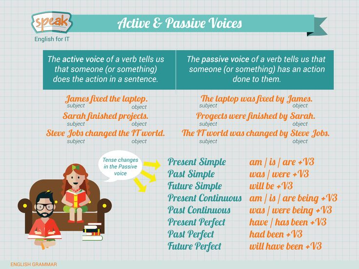 how to write in active voice examples