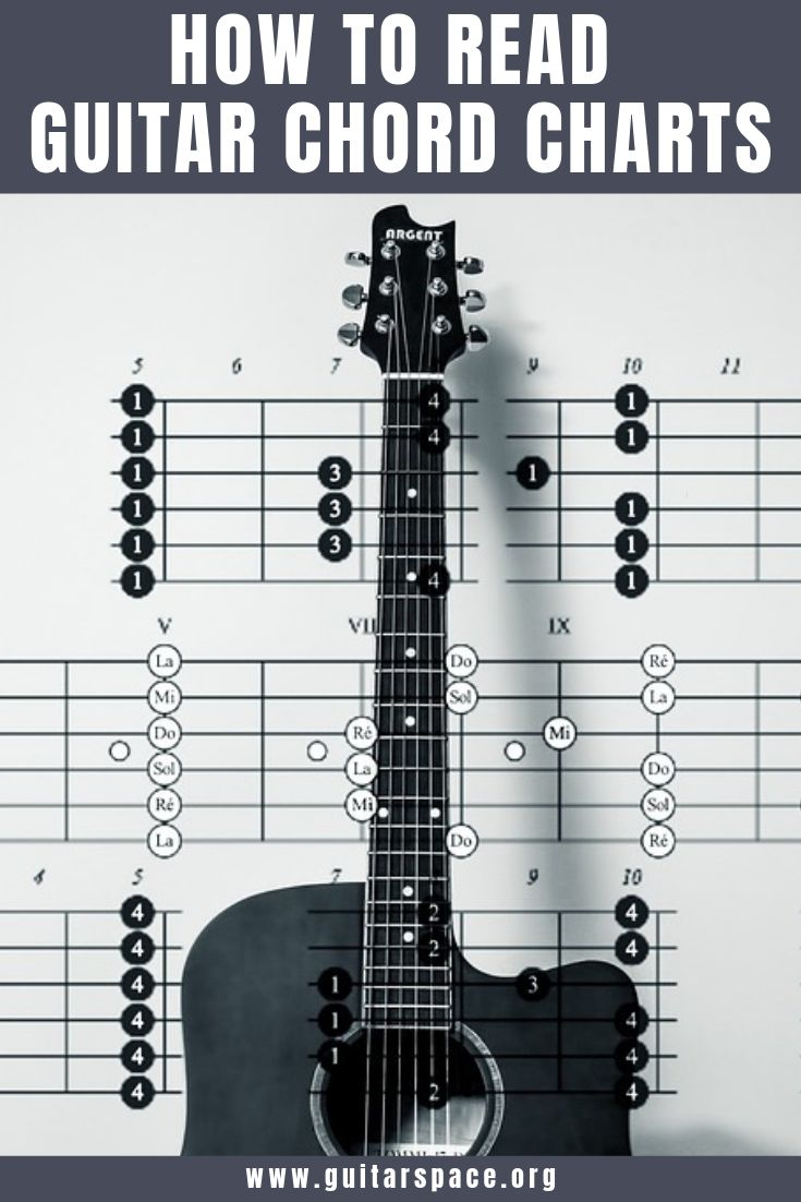 How to read guitar chord charts guitar space acoustic