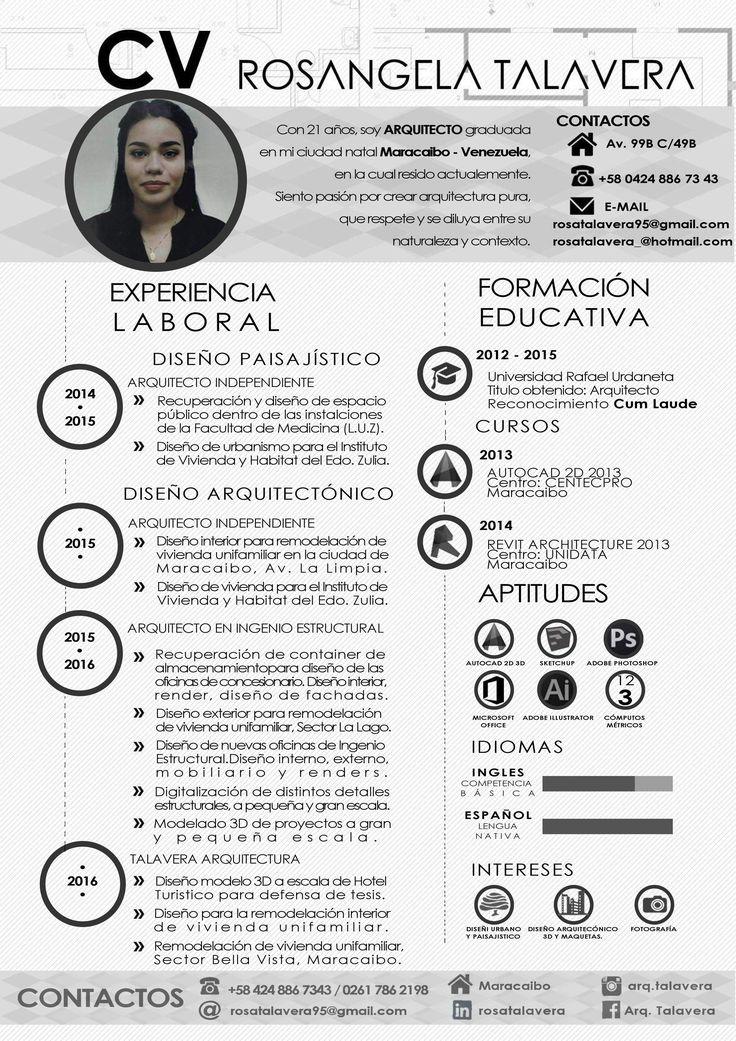 Arquitecto - Curriculum Vitae Versión español, Venezuela. #architect #curriculum #vitae