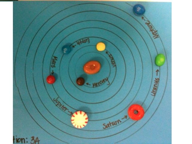 solar system lesson model of-#12