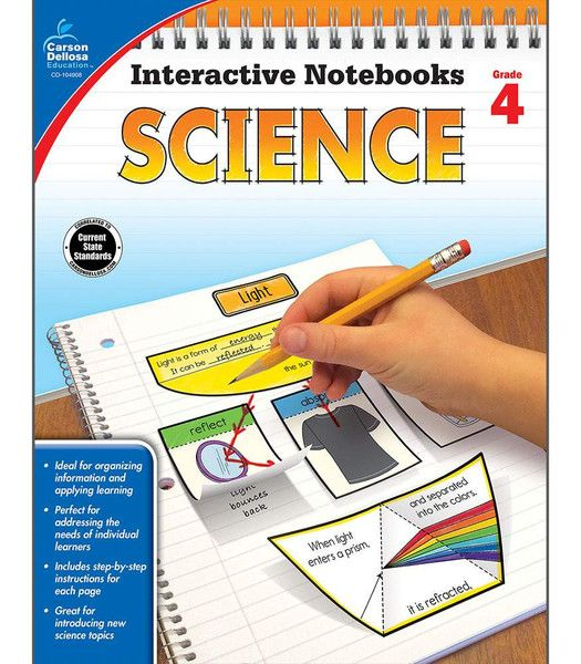 Time-Saving interactive notebook templates that allow students to show what they know!Interactive Notebooks: Science for fourth grade is a fun way to teach and